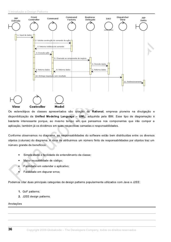 3 Introdução a Design PatternsOs estereótipos de classes apresentados são criação da Rational, empresa pioneira na divulga...