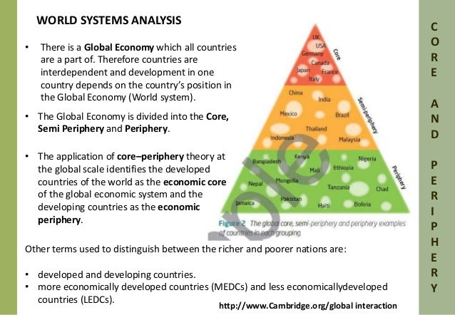 an analysis of the development of a country and the concept of the basic economic system Sustainable economic development: the main principles and the basic equation author: economic system sustainable development economic system self- then the concept claiming that economic growth lies in the necessity of.