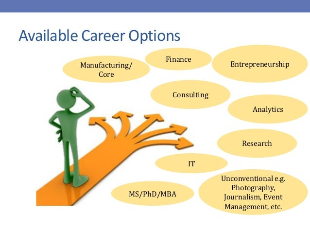 Match Your Personality to Career Options
