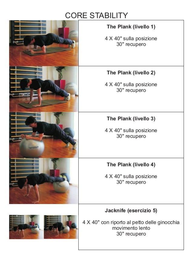 """CORE STABILITY The Plank (livello 1) 4 X 40"""" sulla posizione 30"""" recupero  The Plank (livello 2) 4 X 40"""" sulla posizione 3..."""