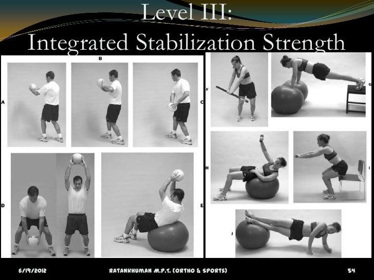 Dynamic Lumbar Stabilization Program Floor Exercises