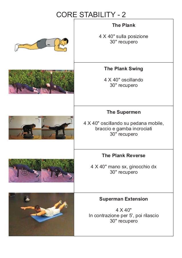 """CORE STABILITY - 2 The Plank 4 X 40"""" sulla posizione 30"""" recupero  The Plank Swing 4 X 40"""" oscillando 30"""" recupero  The Su..."""
