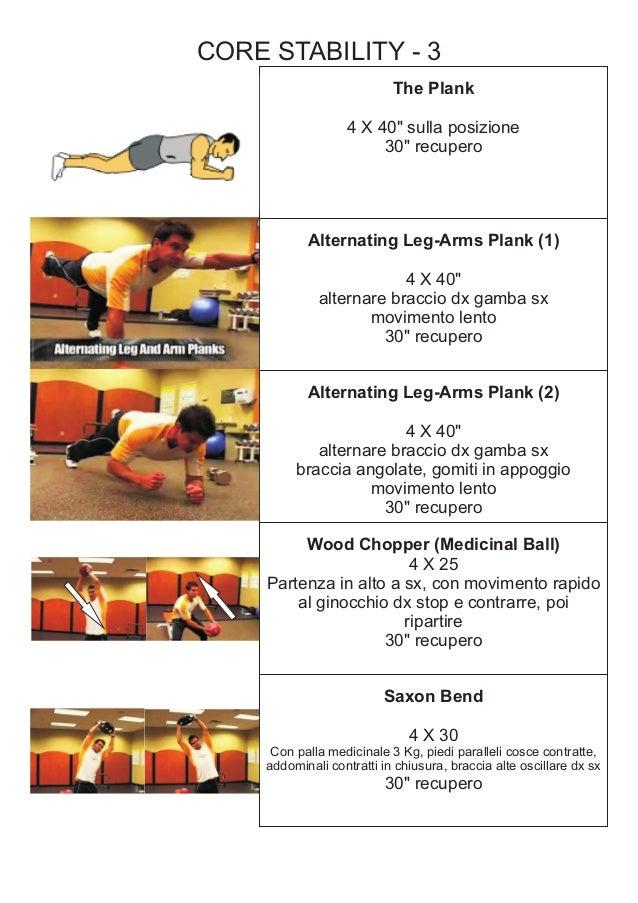 """CORE STABILITY - 3 The Plank 4 X 40"""" sulla posizione 30"""" recupero  Alternating Leg-Arms Plank (1) 4 X 40"""" alternare bracci..."""
