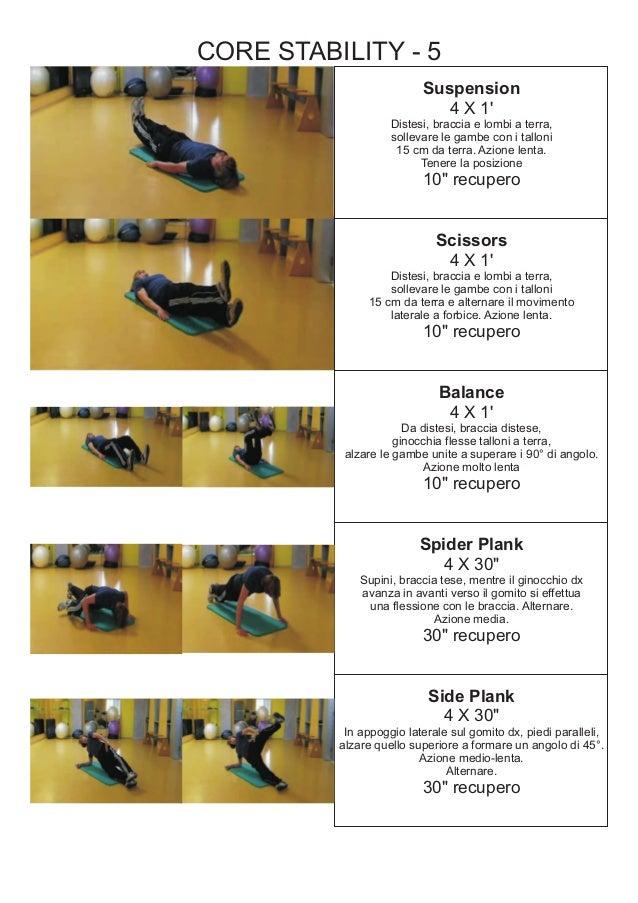 CORE STABILITY - 5 Suspension 4 X 1' Distesi, braccia e lombi a terra, sollevare le gambe con i talloni 15 cm da terra. Az...