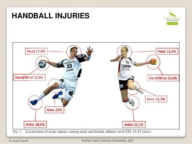Functional Training for Handball players