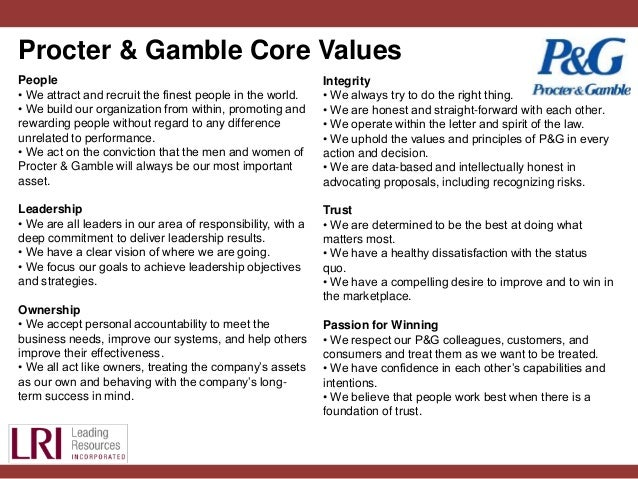 personal values corporate strategy Developing a personal career strategy (pcs) values, strengths, characteristics just as no one would fund a business start-up that lacks a solid.
