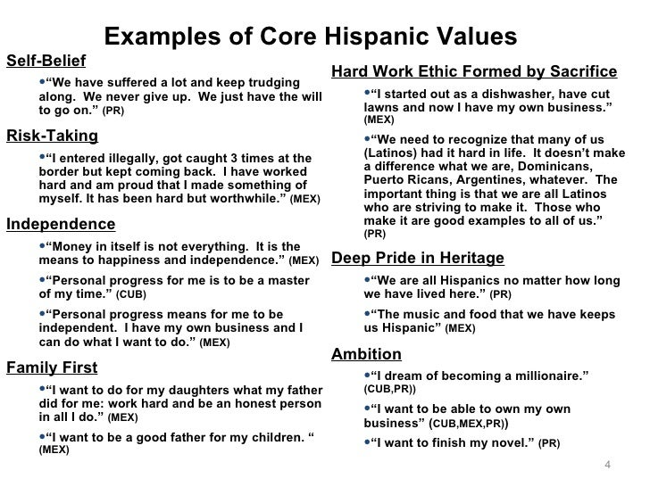Core Values And General Cultural Insights Of Us Hispanics