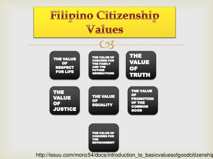 the filipino values and personality After noting the need for indigenous scale construction efforts in the philippines, the current article focuses on the development and current status of two multidimensional measures of.