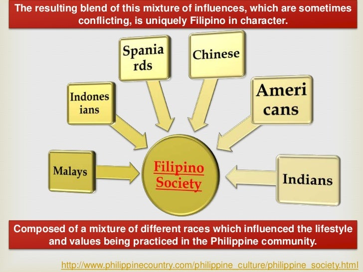 filipino traits and values Philippine culture, customs and traditions - filipino culture philippine culture,  answering the question about filipino traits and filipino nationalism.