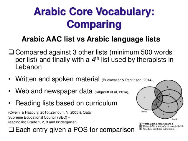 Core Vocabularies For Bilingual Language Learning And Literacy Skill