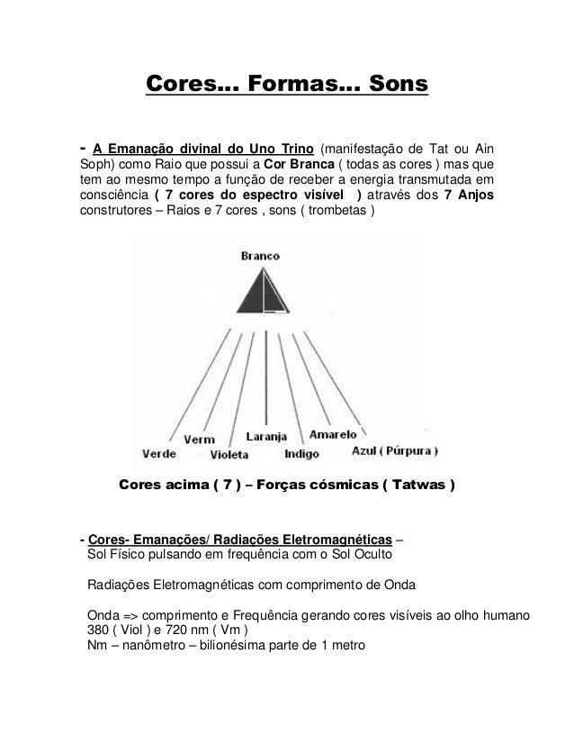 Cores... Formas... Sons- A Emanação divinal do Uno Trino (manifestação de Tat ou AinSoph) como Raio que possui a Cor Branc...
