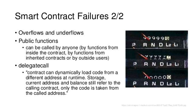 Smart Contract Failures 2/2 • Overflows and underflows • Public functions • can be called by anyone (by functions from ins...