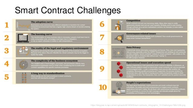 Smart Contract Challenges https://blog.pwc.lu/wp-content/uploads/2018/06/Smart-contracts_Infographic_10-Challenges-768x125...