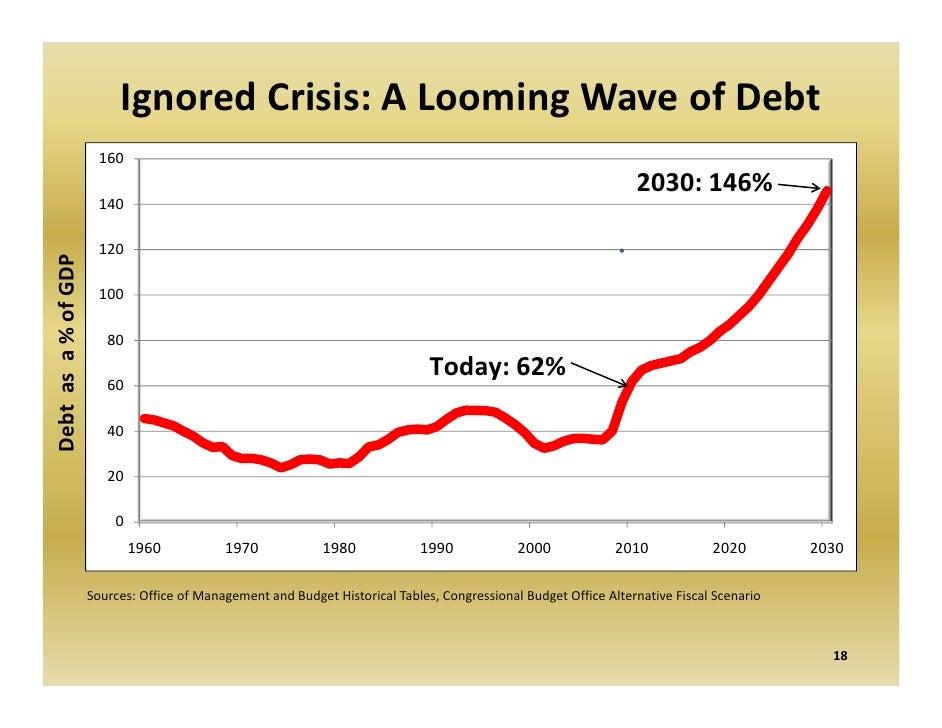 IgnoredCrisis:ALoomingWaveofDebt                          160                                                       ...