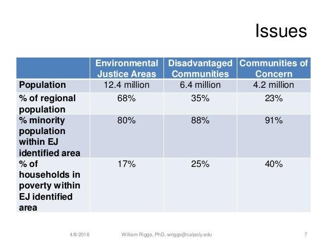 tpas sustainable development Tpa pembangunan ipl jumlah penduduk 250000 1 kk.