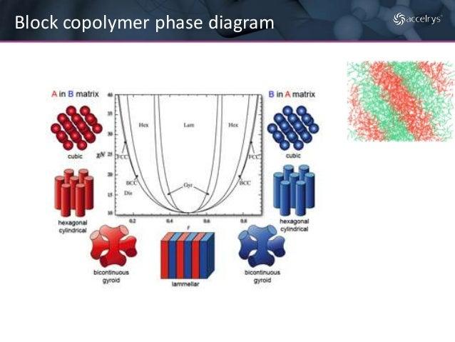 Cornell Computational Chemistry Seminar
