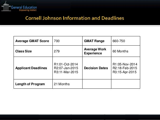 Cornell johnson application essays for teach