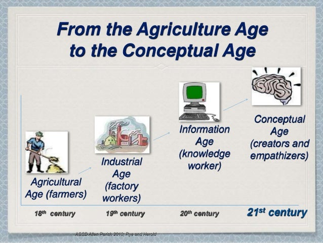 Industrial Age Education Is a Disservice to Students