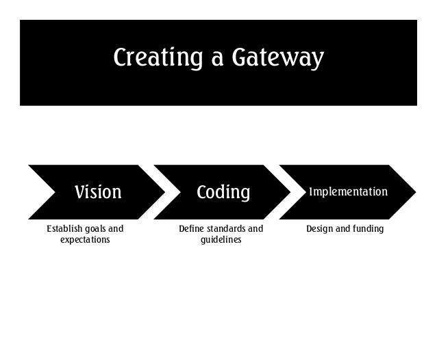 gateway presentation Take a close look at key improvements to terminal services in windows server 2008 november 2008 windows server 2008: presentation (costly) with ts gateway.