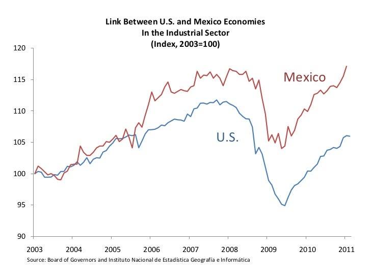 Roberto Coronado, Outlook for the El Paso-Juarez Region