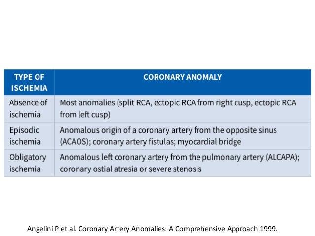 Angelini P et al. Coronary Artery Anomalies: A Comprehensive Approach 1999.