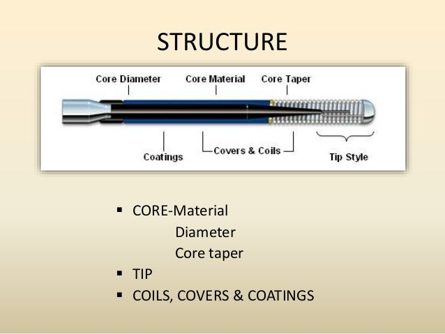 Coronary guide wires