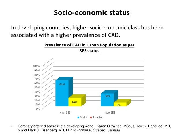 Socioeconomic Status And Developing >> Coronary heart disease - epidemiology