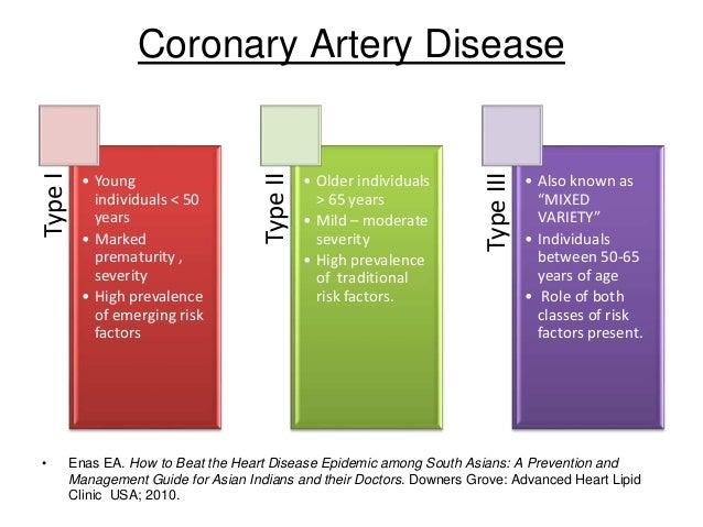 Coronary heart disease epidemiology 6 coronary artery disease ccuart Choice Image