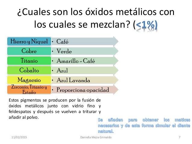 Coronas metal ceramica for Oxidos para ceramica