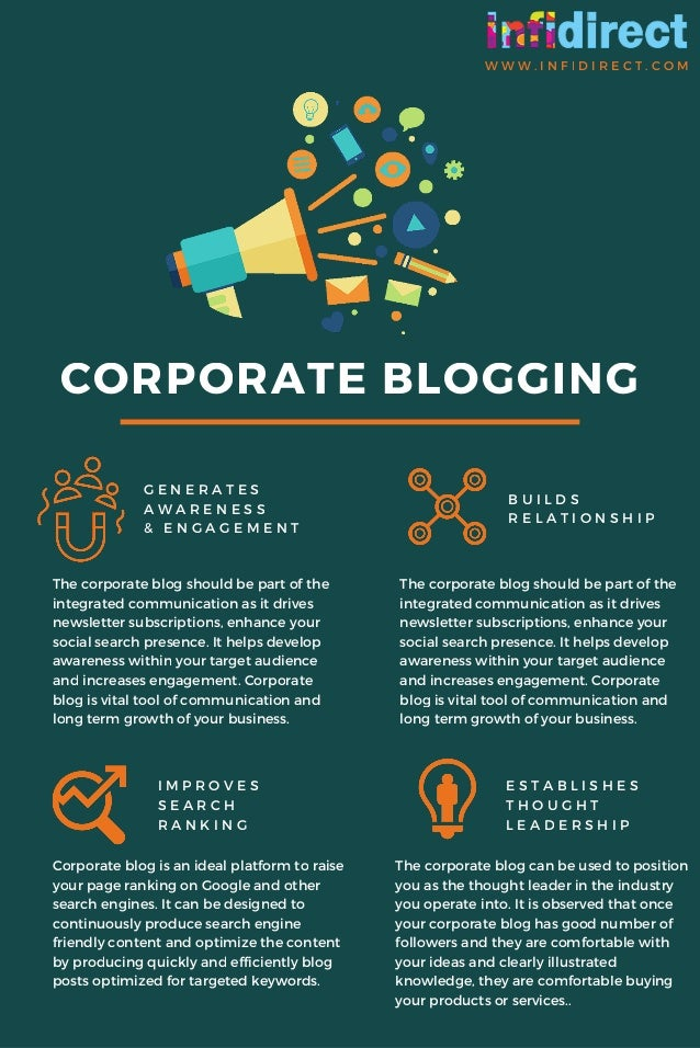 CORPORATE BLOGGING The corporate blog should be part of the integrated communication as it drives newsletter subscriptions...