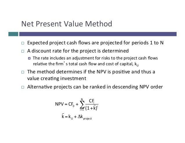 articles on finance topics pdf