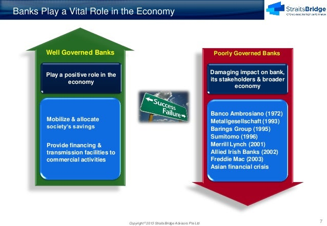 Banking reforms and its impact in the economy essay