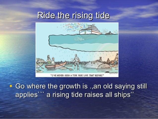 Corporate Slide 3