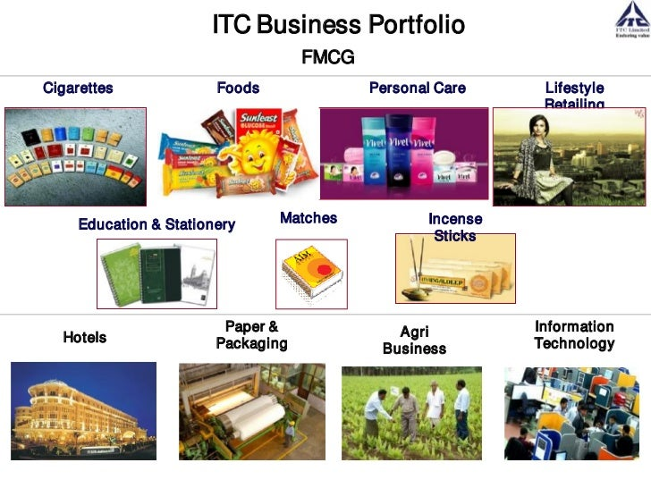 itc cigarettes strategy