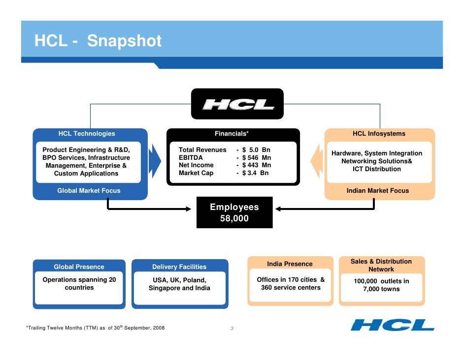 """hcl employees During his tenure as the head of hcl technologies between 2005 and 2013, vineet nayar implemented a revolutionary """"employees first, customers second"""" management model that re-energized the company and resulted in a phenomenal 600% increase in revenue, from $764 million in 2005 to $46."""