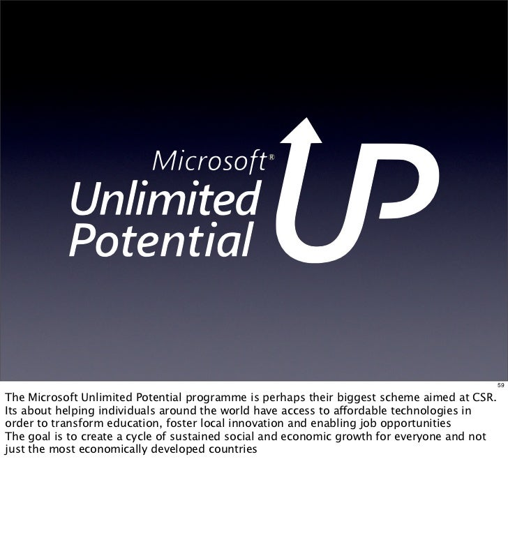 microsoft's corporate social responsibility essay The most pronounced program that microsoft offers is an employee advancement  program (microsoft corp 2008) a  corporate social responsibilities essay.