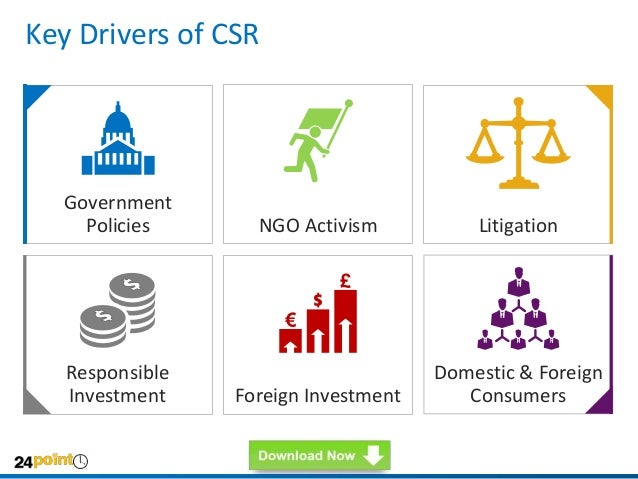 Corporate social responsibility csr powerpoint templates the world business council for sustainable development 4 toneelgroepblik Choice Image