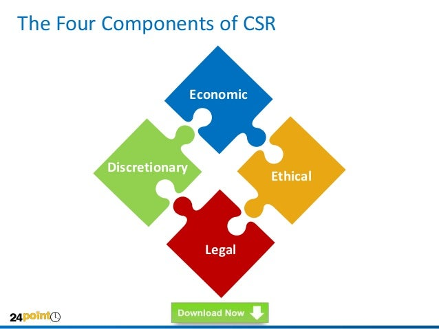Corporate social responsibility csr powerpoint templates the four components of csr economic discretionary ethical legal toneelgroepblik Images