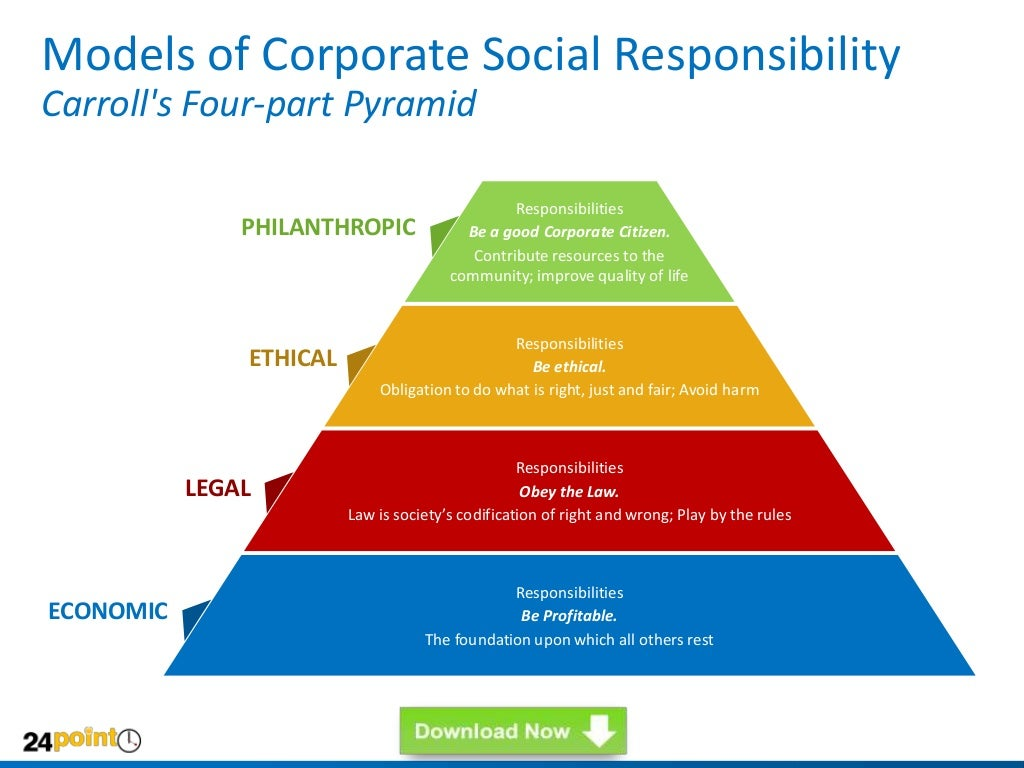 ethical dimensions of mining industry Business ethics resources on corporate governance, leadership, organizational ethics, and creating an ethical culture from the markkula center for applied ethics.