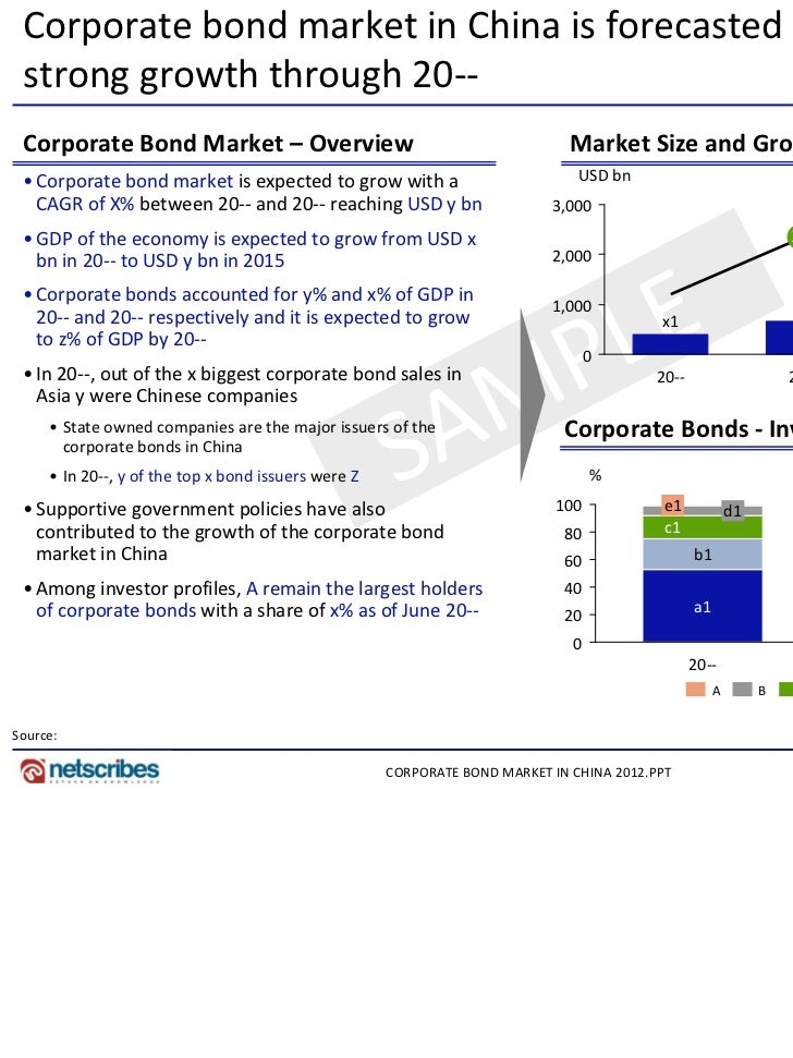 corporate bond market in india essay Annotated bibliography on the indian financial market - • corporate bond market  in india: issues and challenges - this paper was written by amarendra.