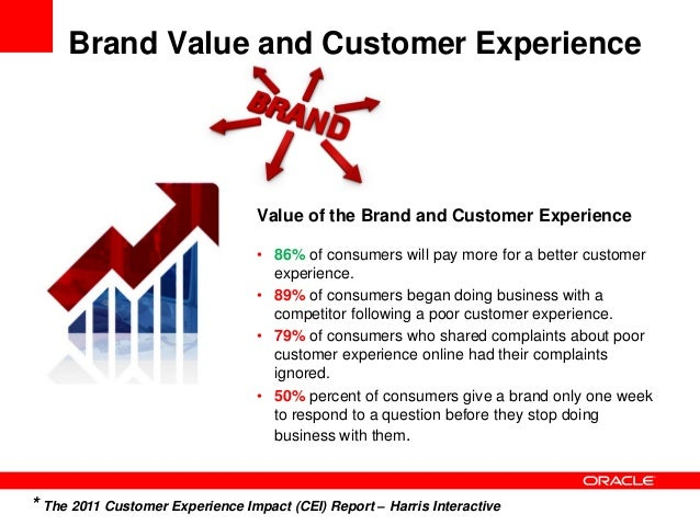 effect of experiential value on customer Texas tech university abstract  effect of experiential value on customer satisfaction with service encounters in luxury-hotel restaurants.