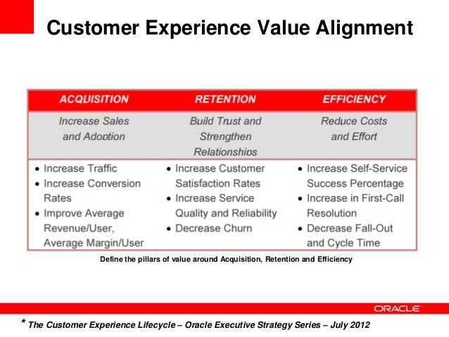 value alignment Technology: net, platform: winforms, product: xtragrid suite, type: question, subject: gridcontrol cell value alignment.