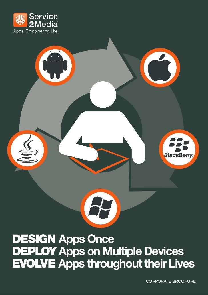DESIGN Apps OnceDEPLOY Apps on Multiple DevicesEVOLVE Apps throughout their Lives                        CORPORATE BROCHURE