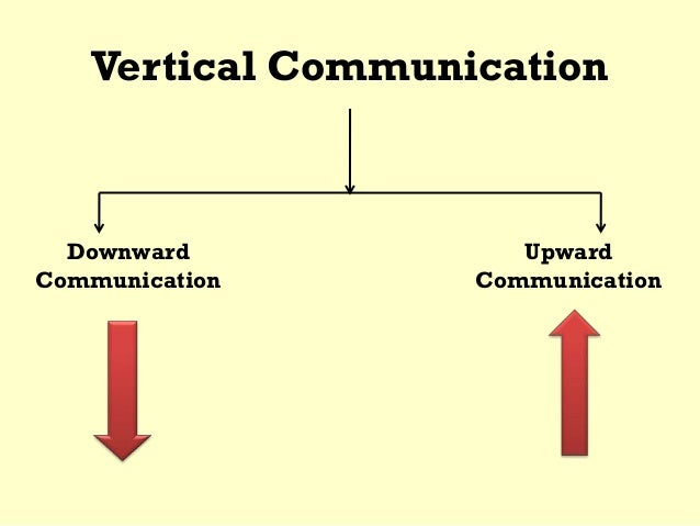 Corporate communication in business
