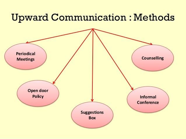 methods of upward communication