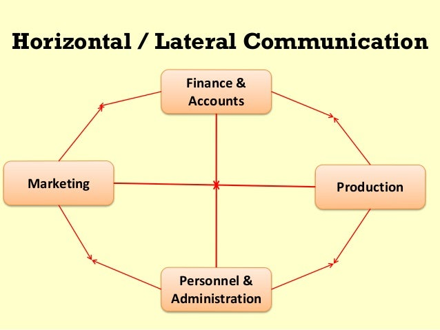 horizontal communication 271500-3 ver: 03/09 communications horizontal cabling format shall include a shareware copy of the appropriate software for managing the reports in csv format.