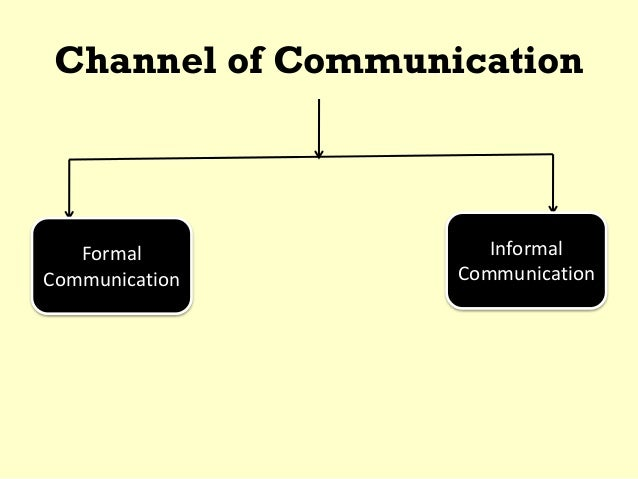 Corporate communication in business  Slide 3