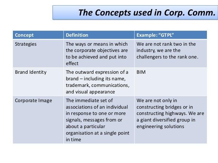 corporate communication strategy ppt
