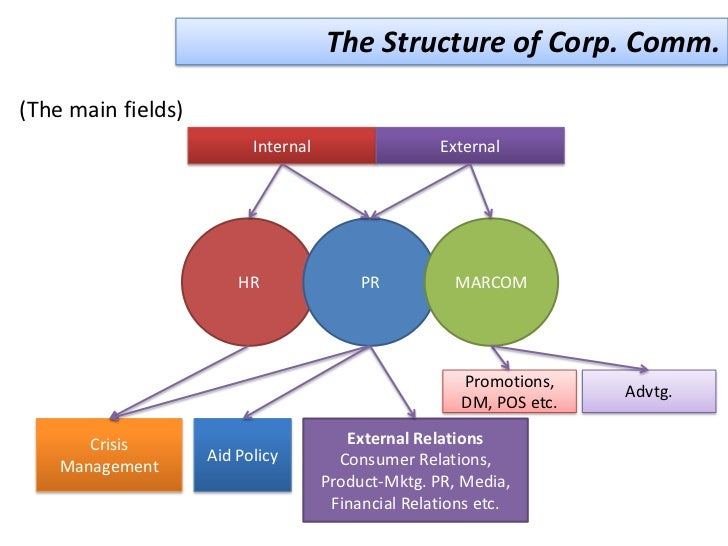 Corporate university relations strategy