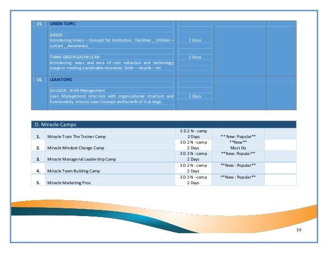Corporate Company Training Guide 2015